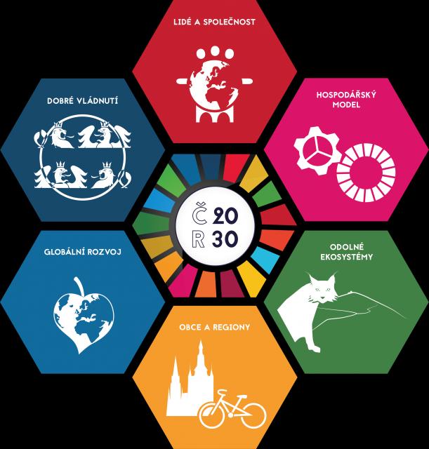 Výstava knih k Evropskému týdnu udržitelného rozvoje